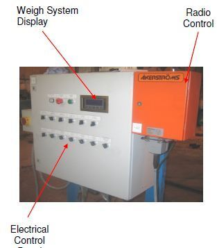 Monocon EAF monocator control panel