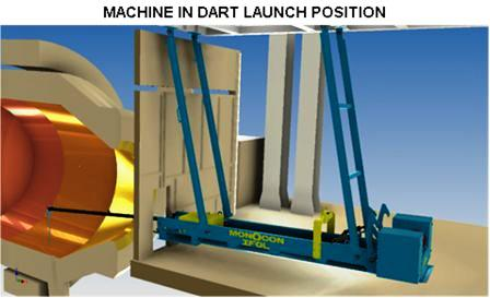 Monocon type1 dart machine 2
